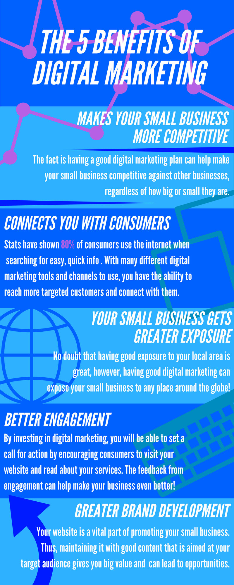 5-benefits-of-digital-marketing