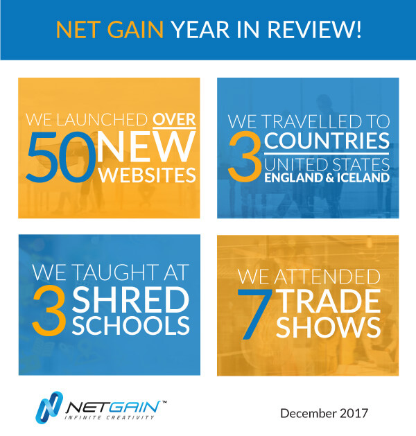 Net Gain SEO infographic a year in review